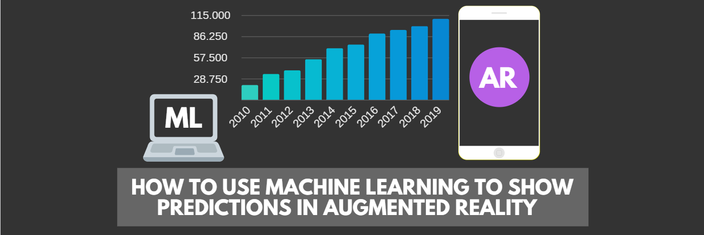 How to Use Machine Learning to Show Predictions in Augmented Reality – Part 1