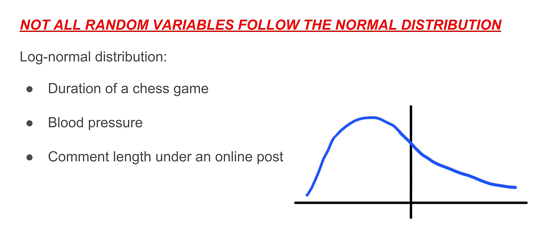 Image explaining not all random variables follow normal distribution