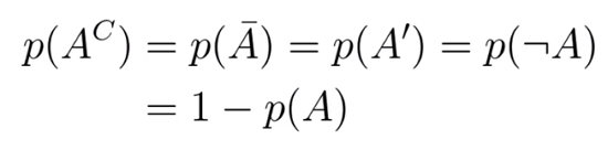 Event complement notation