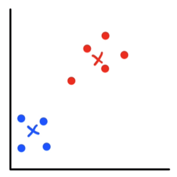 Graph with blue and red points