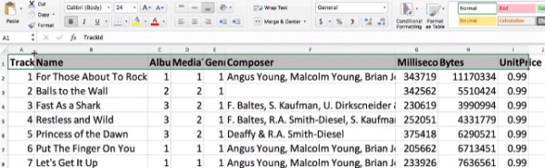 Excel music data sheet with column titles highlighted