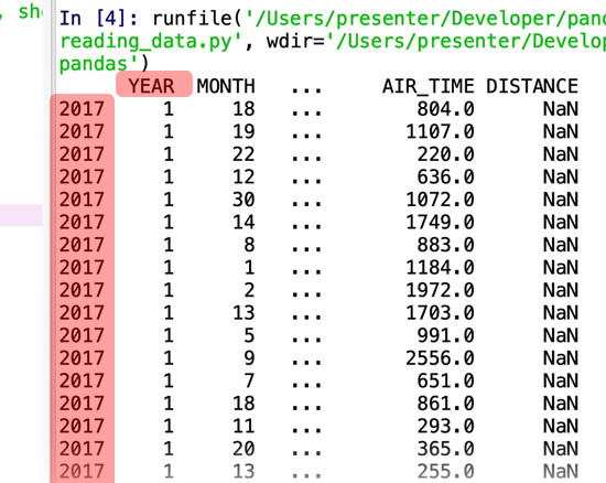 Year data highlighted to show how Pandas condensed data
